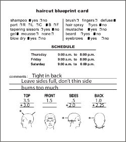 Menscuts inside section of folding business card michael deleess haircut blueprint system is used for giving each client the perfect haircut and remembering malvernweather Images